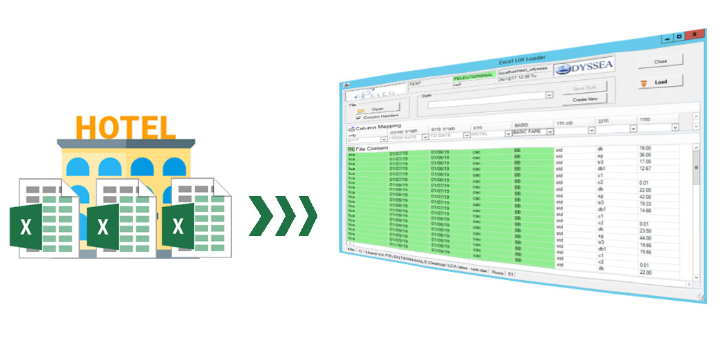Importing net price list of hotels from Excel file